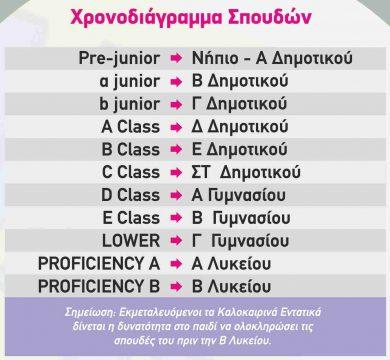 programma_spoudon (1)